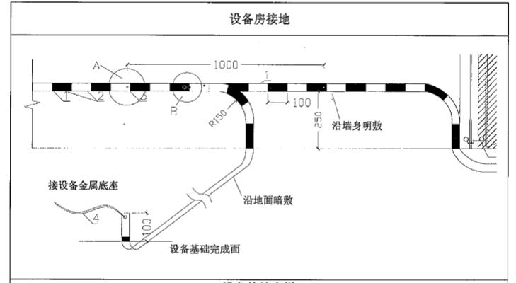 中建_机电安装工程施工工艺标准(103页)_3