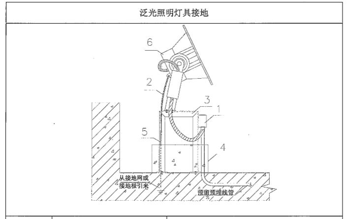 中建_机电安装工程施工工艺标准(103页)_5