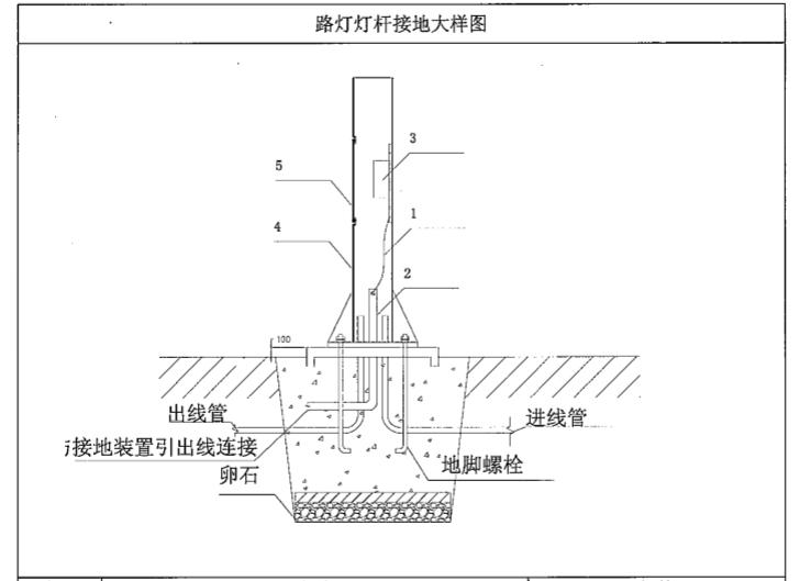 中建_机电安装工程施工工艺标准(103页)_4