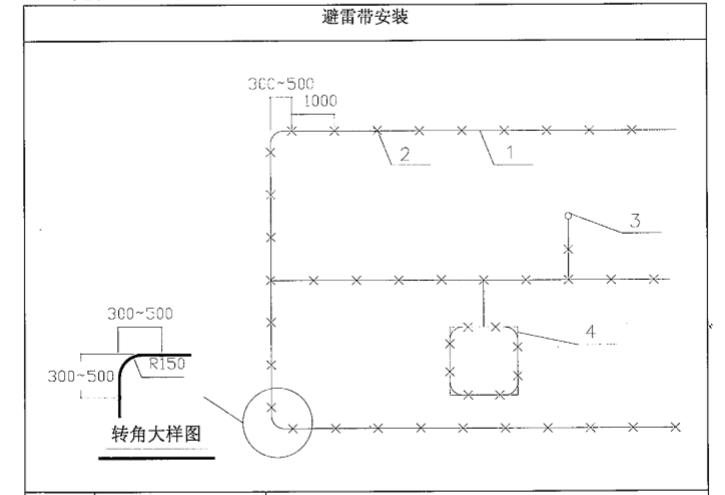 中建_机电安装工程施工工艺标准(103页)_1
