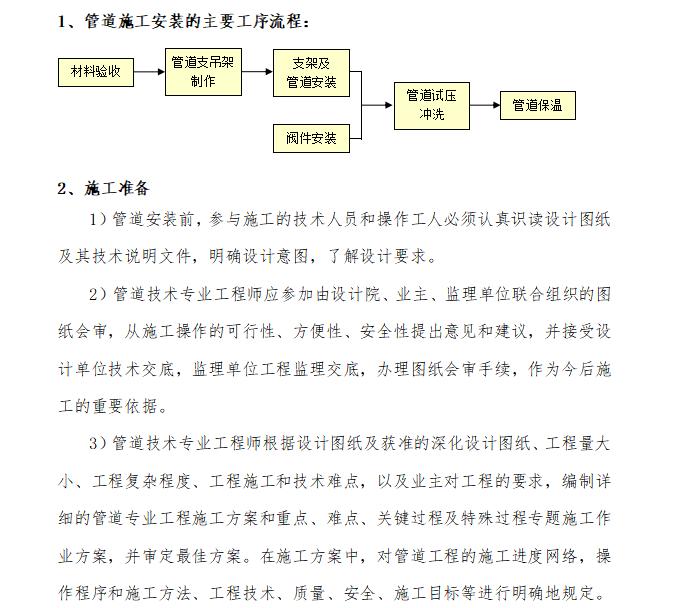 中铁_地源热泵系统及机房施工方案66页_3