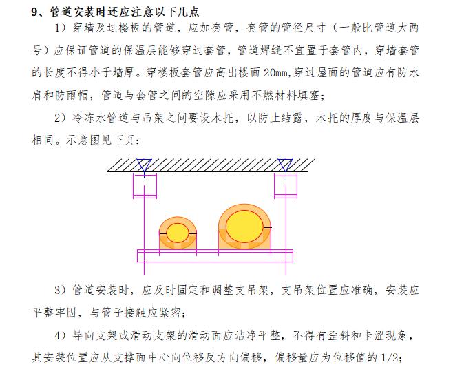 中铁_地源热泵系统及机房施工方案66页_6