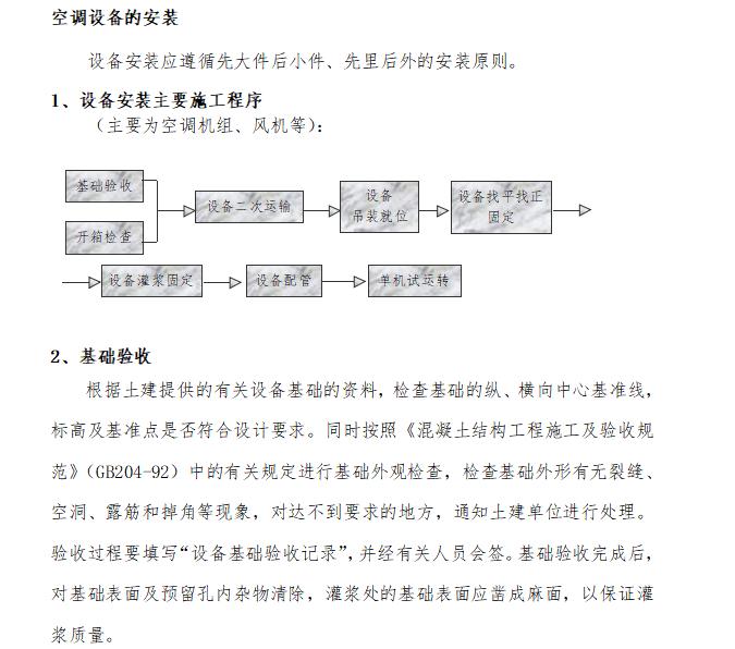 中铁_地源热泵系统及机房施工方案66页_7