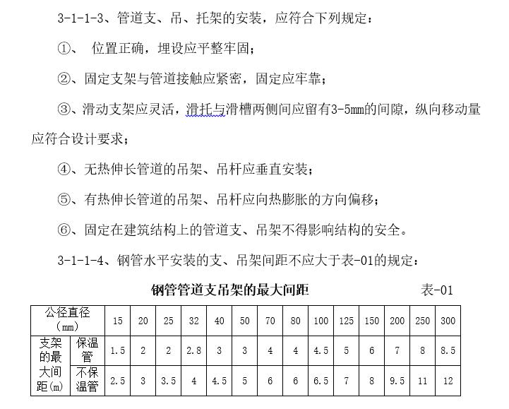 汽车客运站水电施工方案50页_7