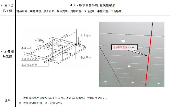 装饰装修精品工程细部做法标准图册_9