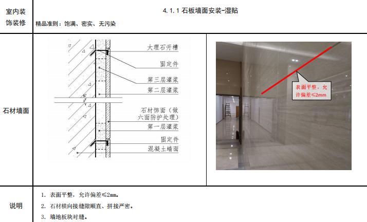 装饰装修精品工程细部做法标准图册_6