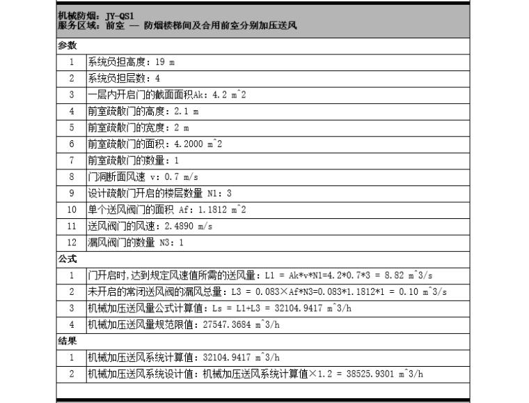 高层医院暖通施工图含计算书大样图2019_1