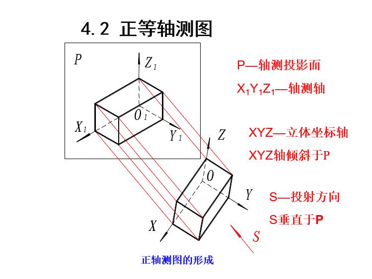 建筑工程制图与识图-轴测图_5