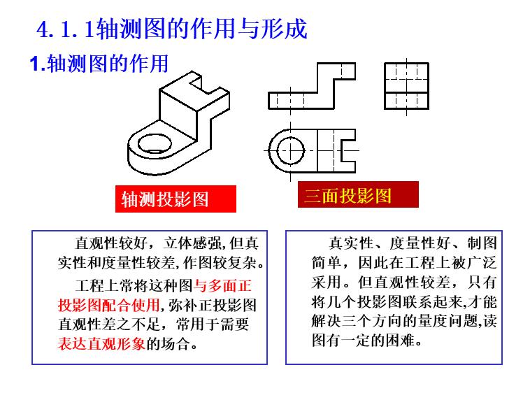 建筑工程制图与识图-轴测图_3