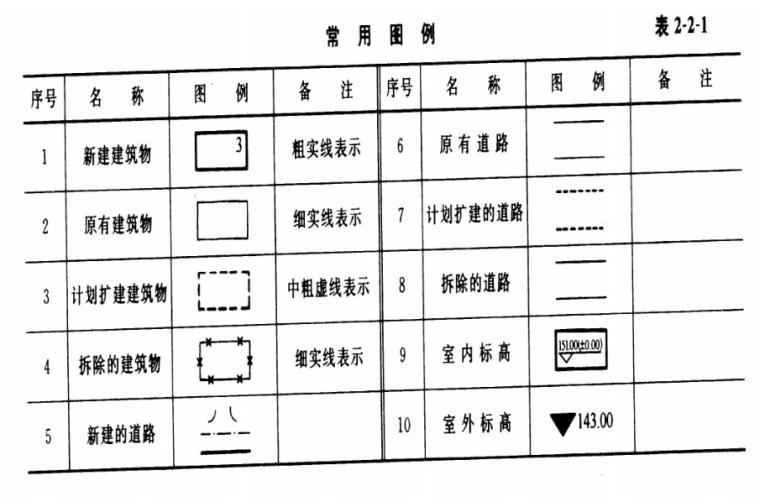 土建工程造价员识图_4