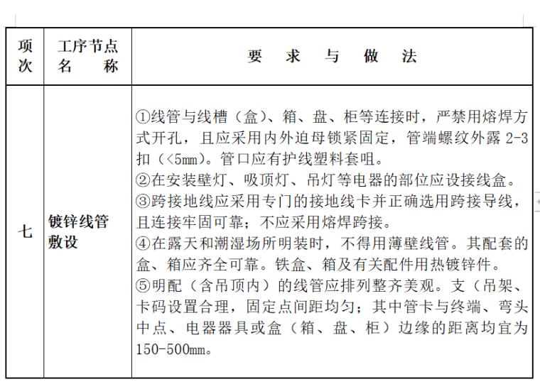 常见机电安装工程质量通病的治理_4