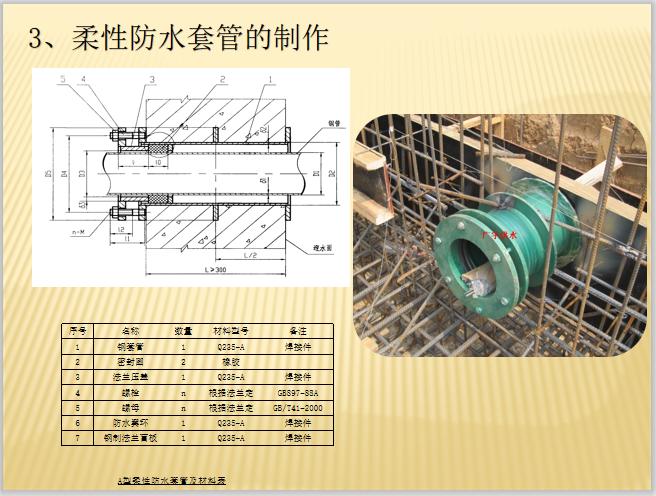 建筑水电安装工程工序做法94页,一看就懂!_8