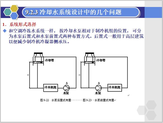 暖通空调水系统精讲PPT讲义(90页)_5