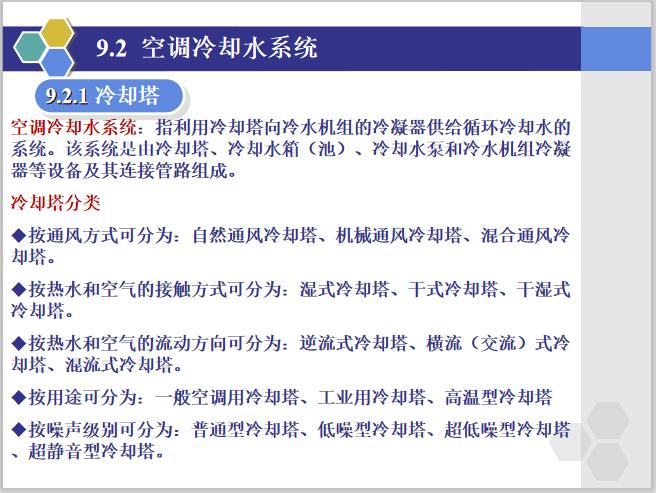 暖通空调水系统精讲PPT讲义(90页)_2