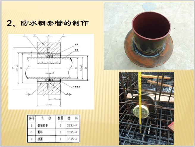 建筑水电安装工程工序做法94页,一看就懂!_7