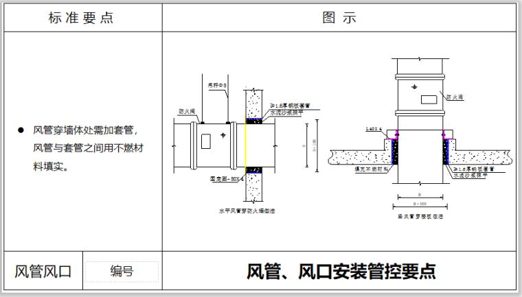 风管风口安装管控点PPT培训_4
