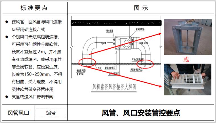 风管风口安装管控点PPT培训_6