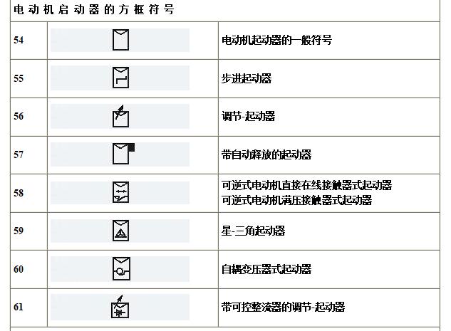 建筑电气、水暖、通风工程图形符号大全_4