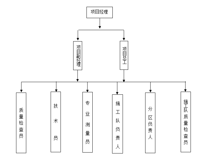 多层办公建筑模板施工方案-[浙江]管理配套用房模板工程施工方案2017_3