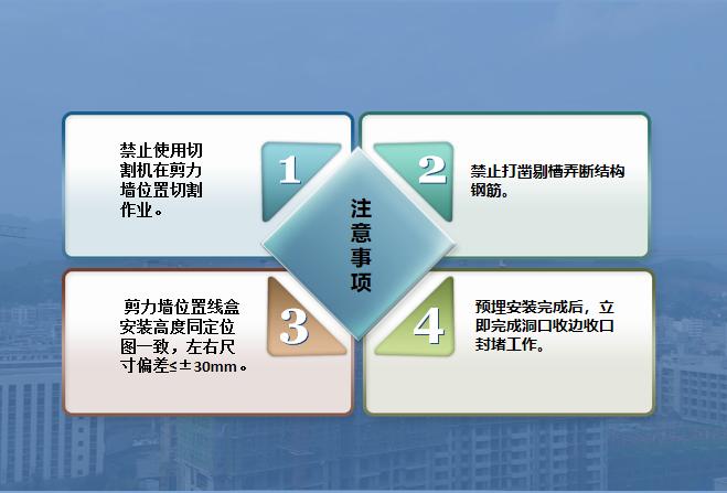 强弱电管线二次预埋施工技术交底(2018)_8