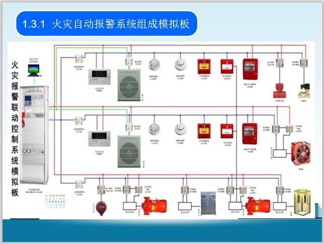 消防工程最全知识培训PPT(共97页)_4