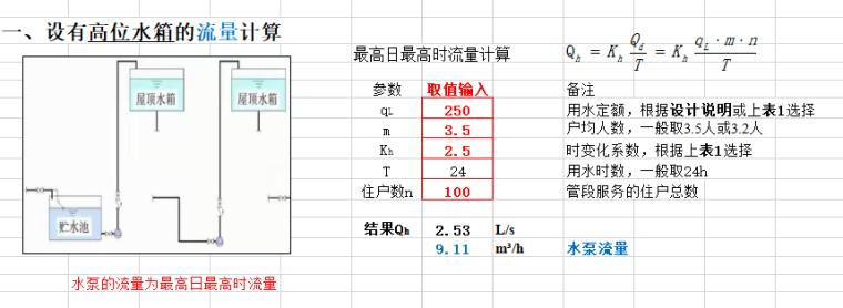 水泵流量扬程计算(简化版09-04)_2