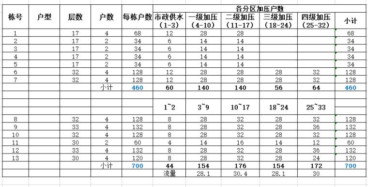水泵流量扬程计算(简化版09-04)_1