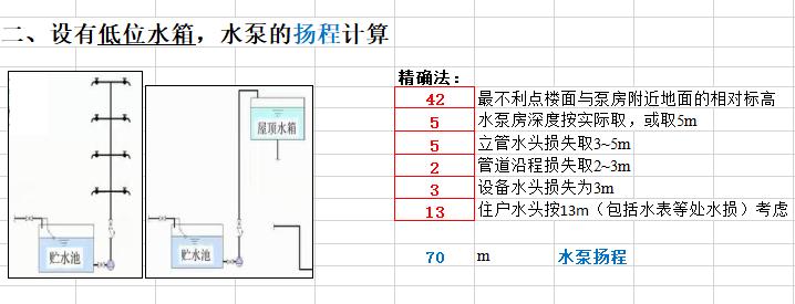 水泵流量扬程计算(简化版09-04)_4