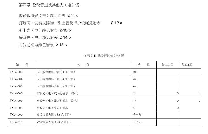 通信工程预算定额_3