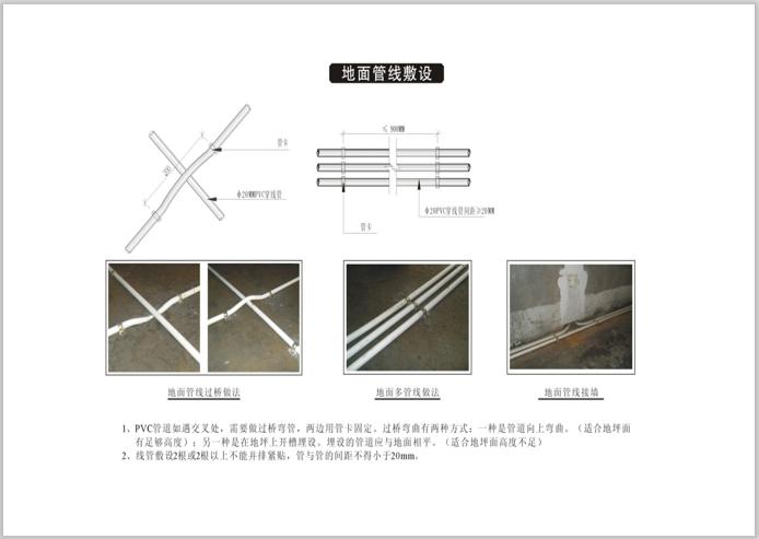 室内精装修详细流程及管理要点_2