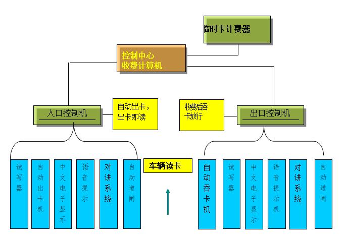 智能弱电系统技术方案(安防工程)_6