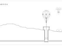 竖井施工——系留飞艇提升作业