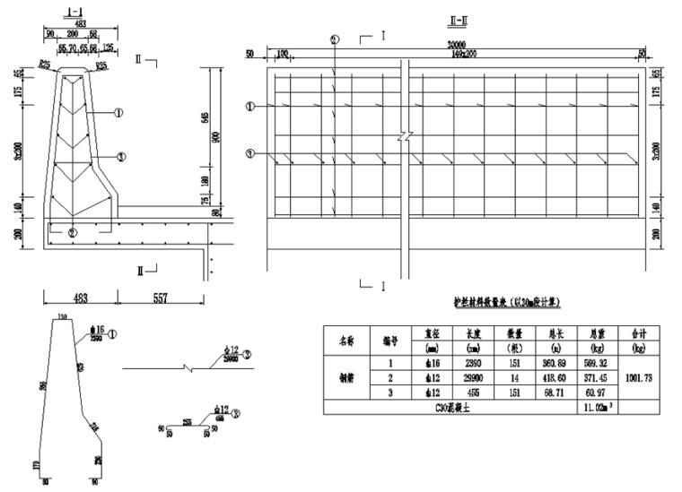 桥梁护栏计算:防护等级为SB混凝土护栏_1