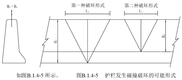 桥梁护栏计算:防护等级为SB混凝土护栏_12