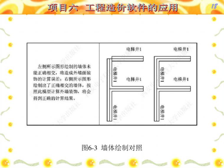 建筑工程计量与计价项目六工程造价软件应用_6