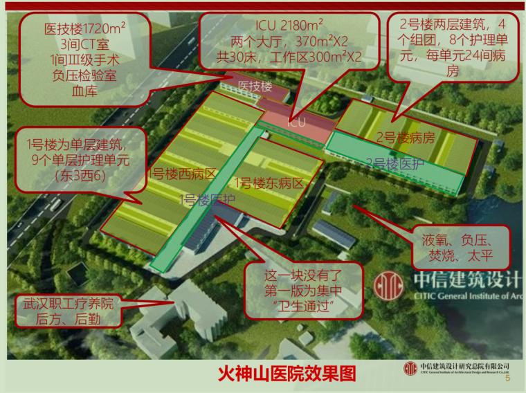 中信总院武汉火神山医院暖通设计与总结2020_4