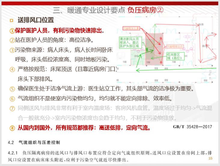 中信总院武汉火神山医院暖通设计与总结2020_8