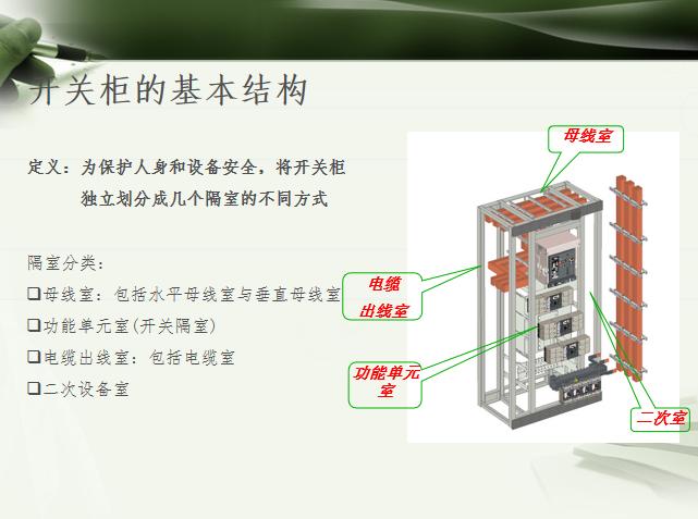 低压配电柜基础知识(69页PPT)_3