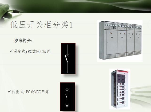 低压配电柜基础知识(69页PPT)_2