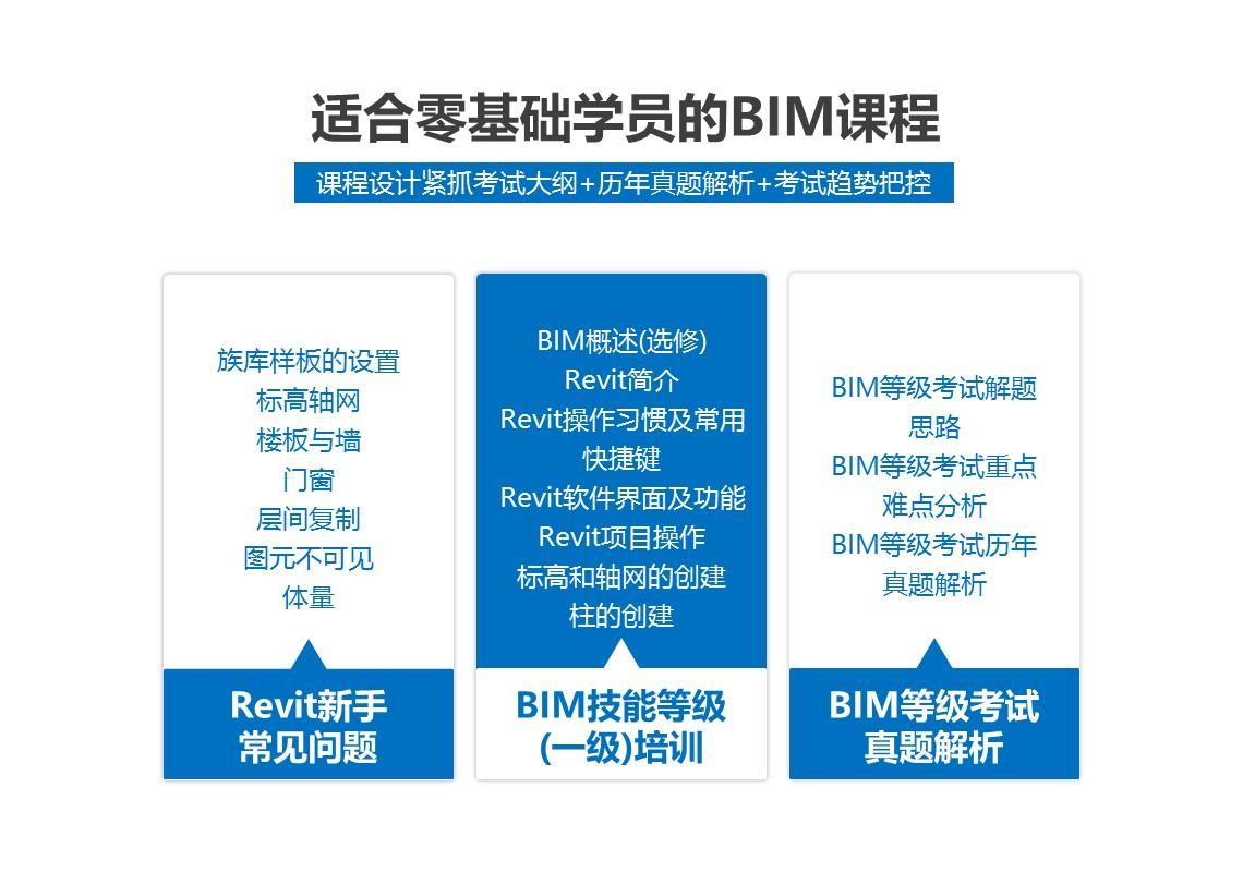 适合零基础BIM学员的BIM课程。历年全国bim等级考试真题解析,解答BIM等级考试新手常见问题,掌握获得BIM证书的方法。