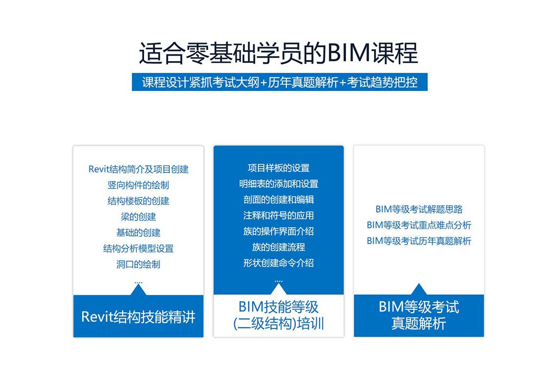 BIM技能等级二级结构培训,历年BIM二级考试结构真题解析,解答BIM二级结构考试常见问题,掌握获得二级BIM证书的方法。