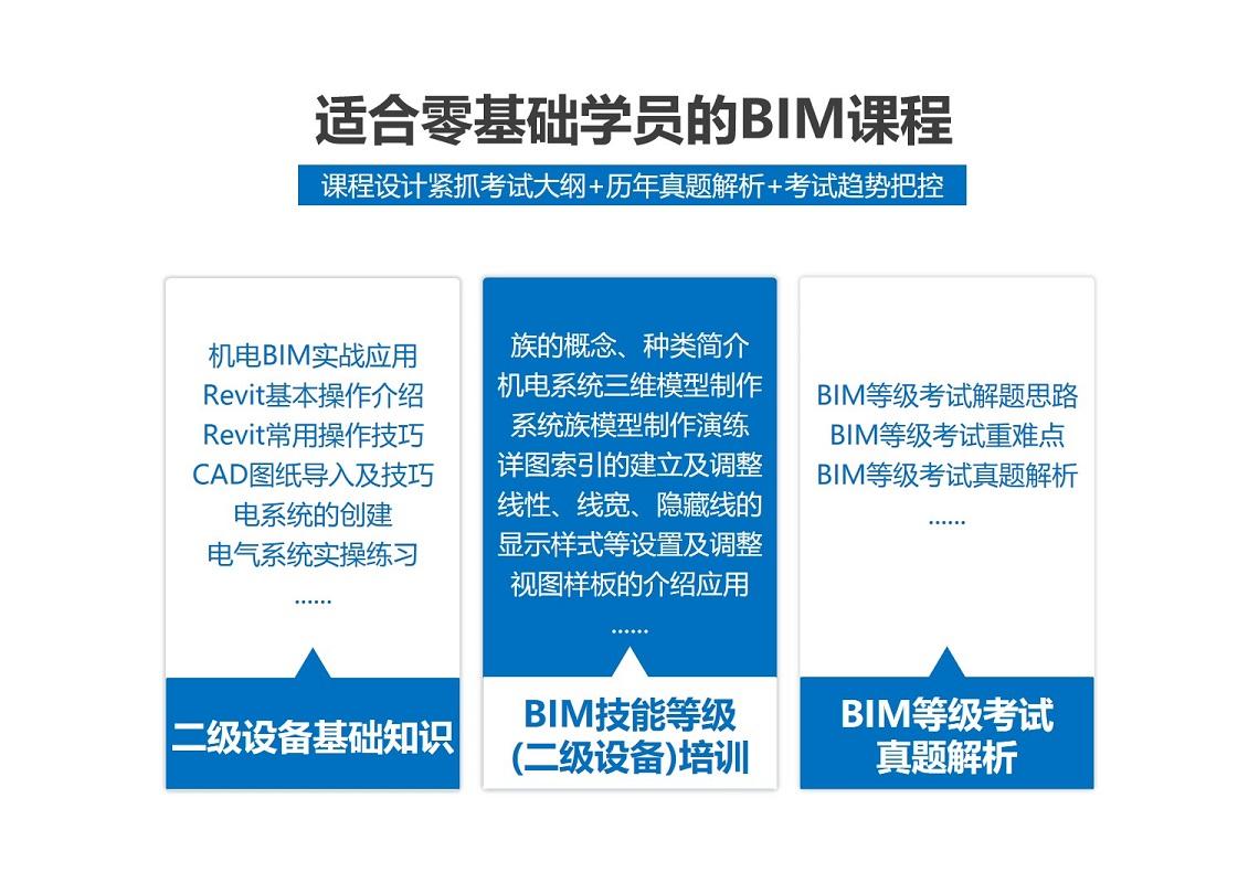 BIM技能等级二级设备培训,历年bim等级考试二级设备真题解析,解答BIM二级设备考试常见问题,掌握获得二级BIM证书的方法。