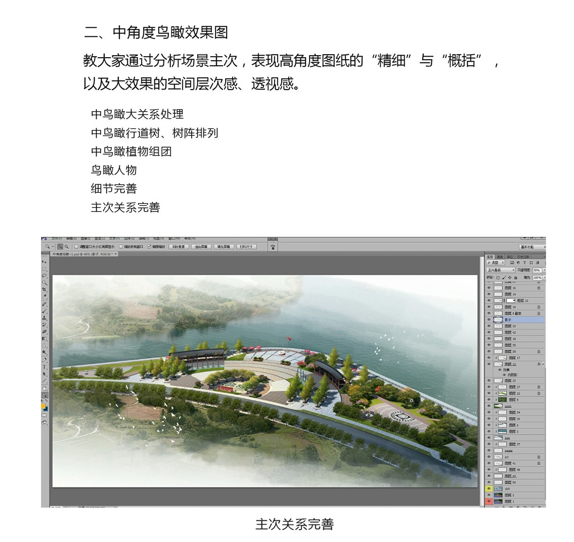 中角度鸟瞰效果图,Photoshop景观效果图,景观效果图表现,ps景观效果图