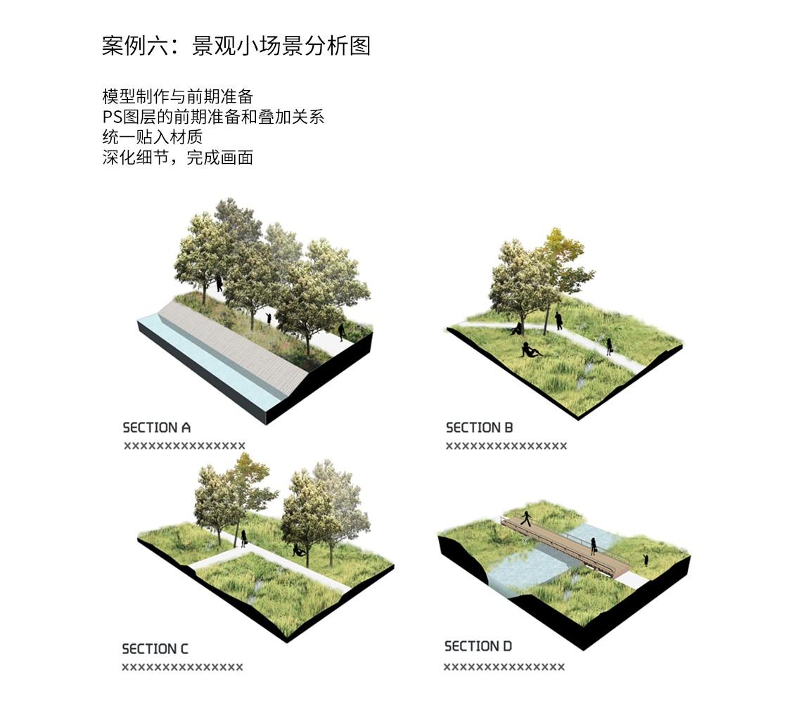 景观分析图,分析图表现,ps景观分析图,分析图表现