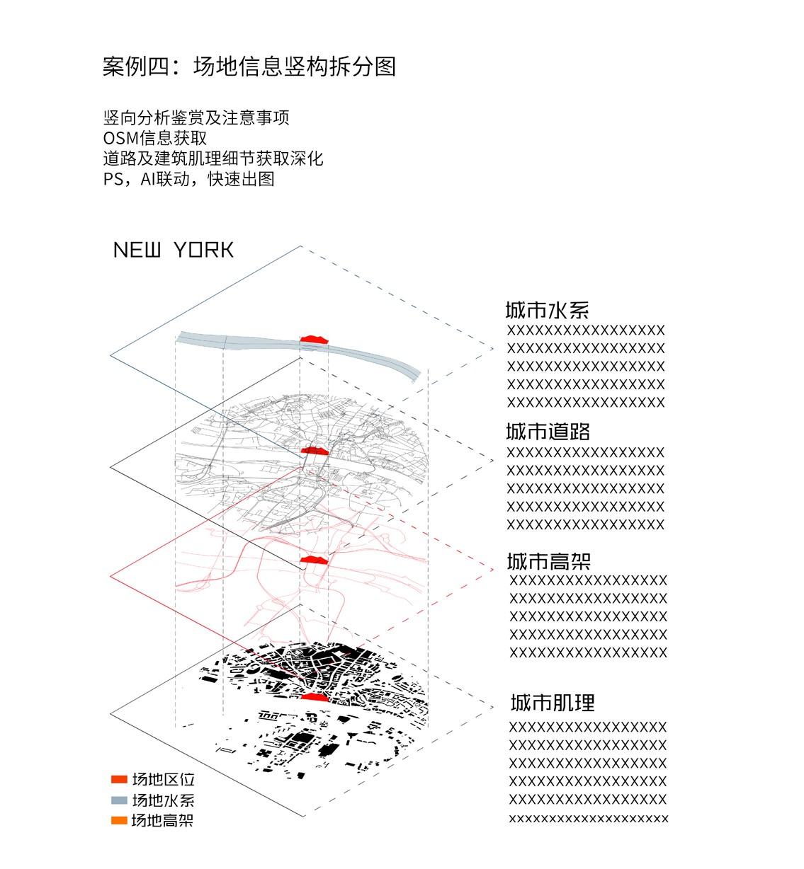 景观分析图,分析图表现,ps景观分析图