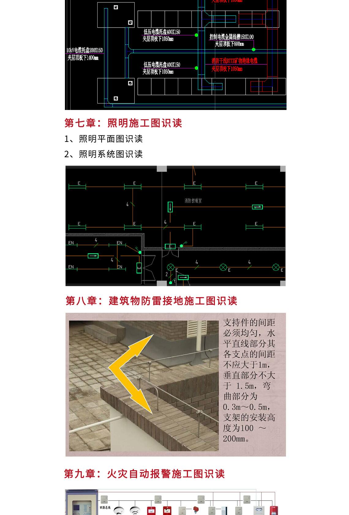 """建筑电气工程识图,变配电工程识图,弱电工程识图,建筑电气图纸绘制4"""" style=""""width:1140px;"""