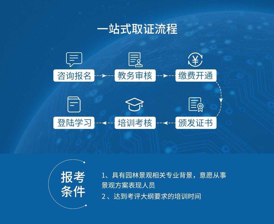 证书考试大纲一站式取证流程