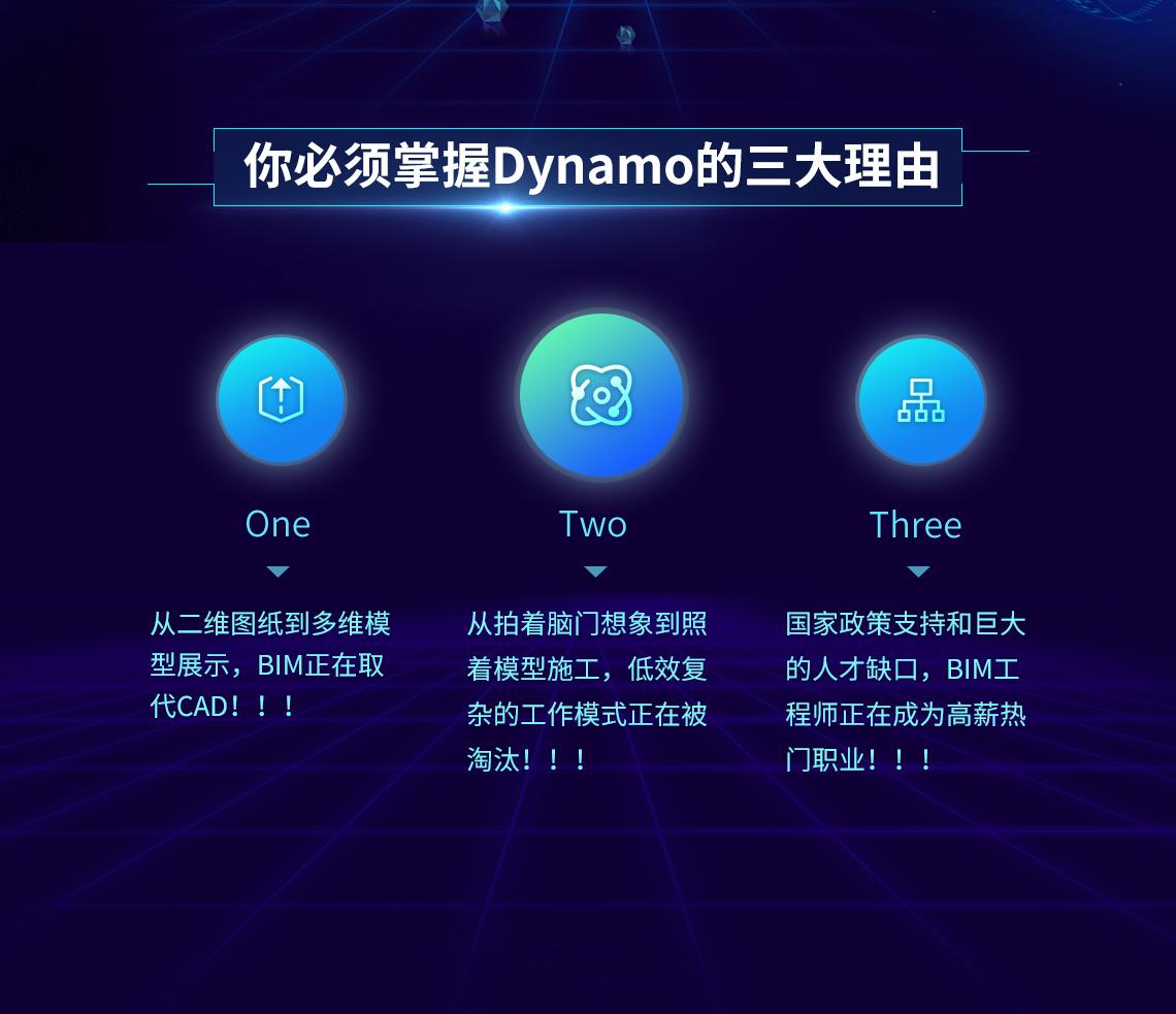 Dynamo入门到精通,快速掌握Dynamo基础操作,给你一个从BIM小白转身成为高手的机会。