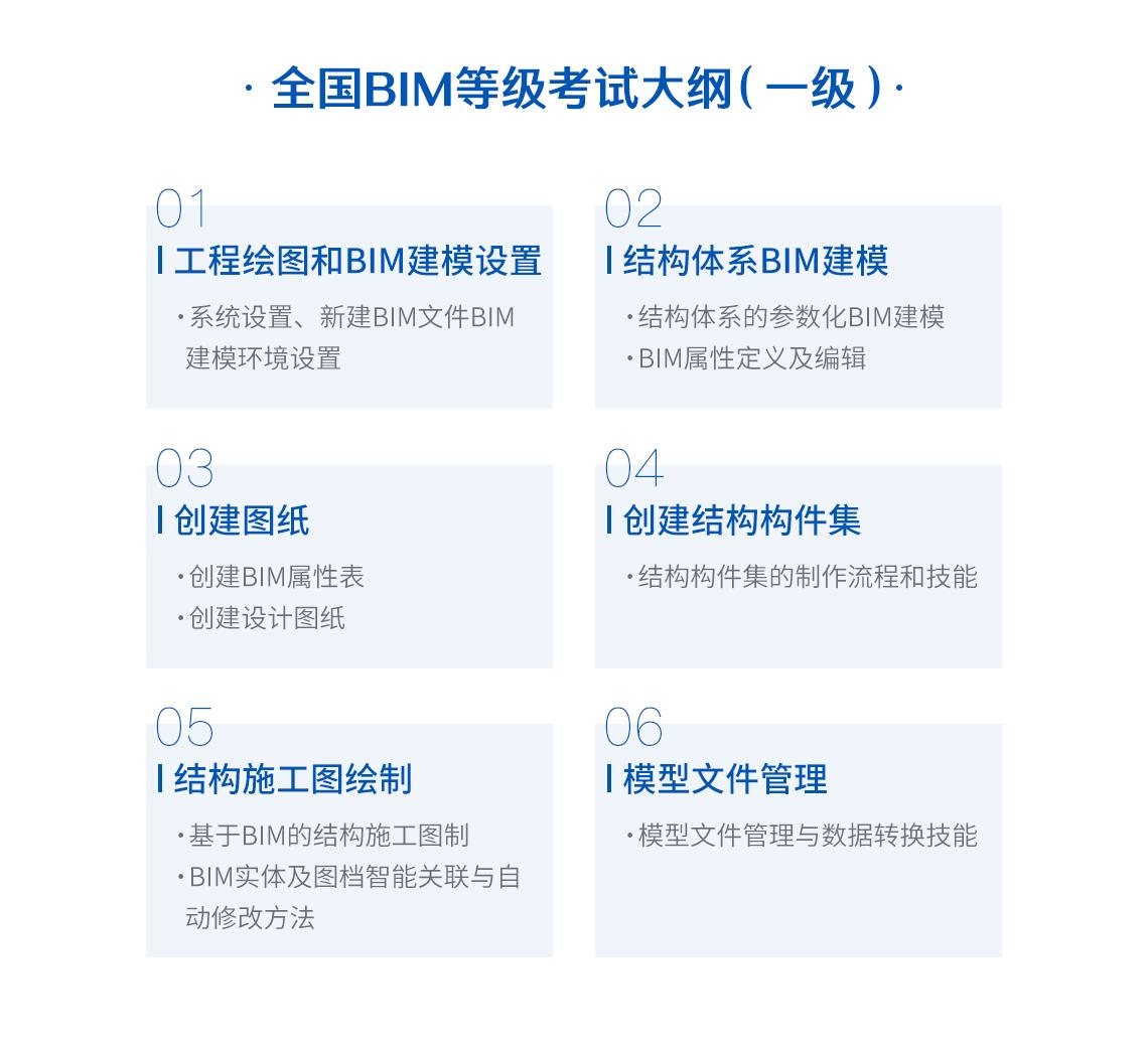 全国BIM等级考试一级课程大纲。针对BIM等级考试设置,学习BIM建模结构属性及操作,全面掌握BIM证书考试内容。