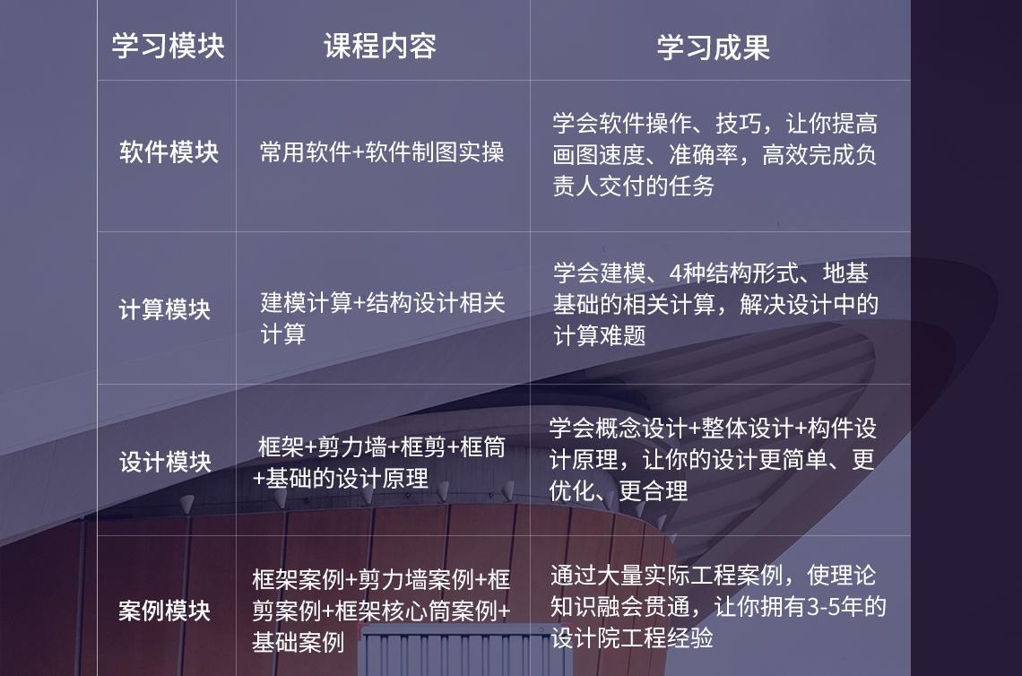 筑龙金牌讲师孙德峰,一级注册结构工程师。10余年甲级院工作经验,有着丰富的从方案到落地全周期的混凝土结构设计经验